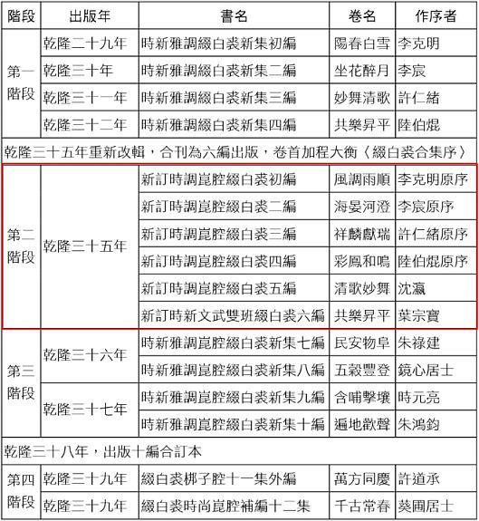 zhui-bai-qiu-xin-ji-he-bian11