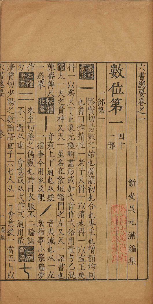 liu-shu-zong-yao10