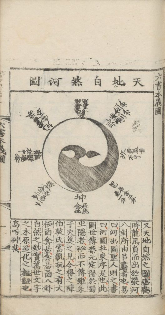liu-shu-ben-yi10